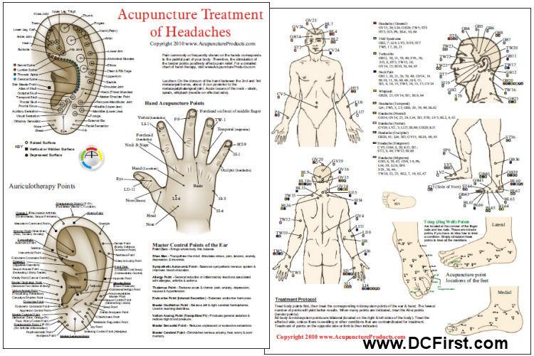 Acupuncture Acupressure Treatment Of Headaches