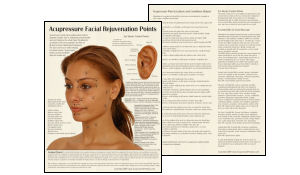 Facial acupuncture technique and reflexology books acupressure facial rejuvenation points chart solutioingenieria