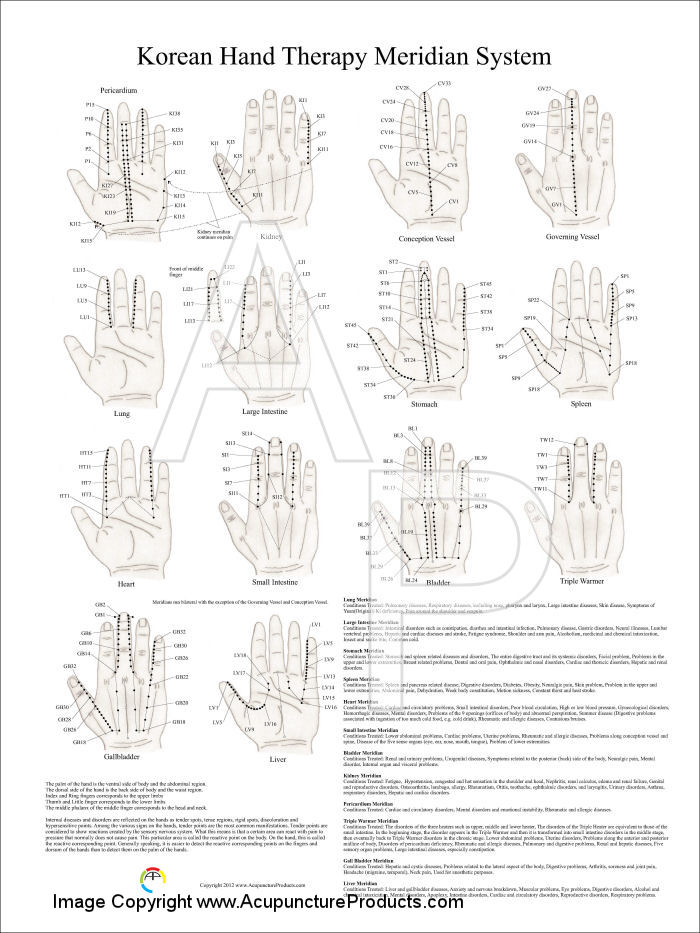Korean Hand Therapy Poster